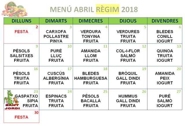 abril2